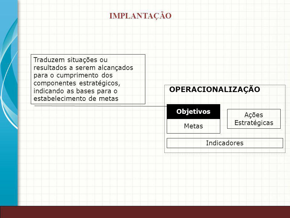 IMPLANTAÇÃO OPERACIONALIZAÇÃO