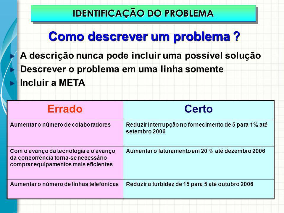 IDENTIFICAÇÃO DO PROBLEMA Como descrever um problema?