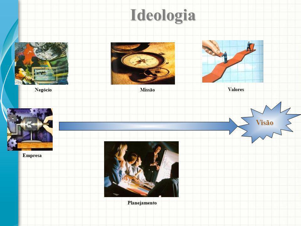 Ideologia Negócio Missão Valores Visão Empresa Planejamento