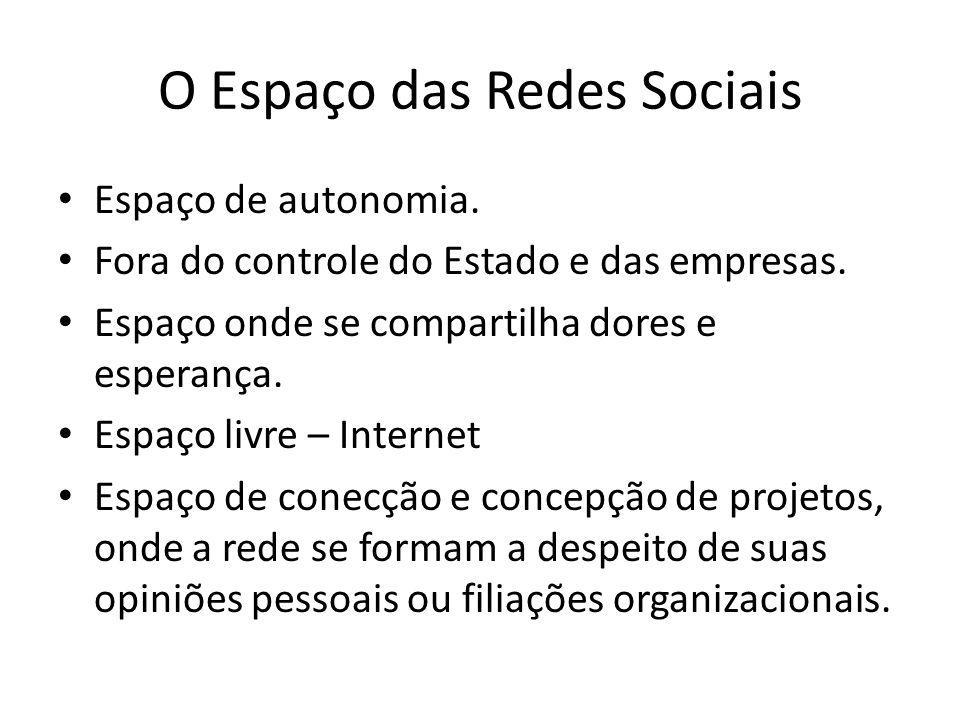 O Espaço das Redes Sociais