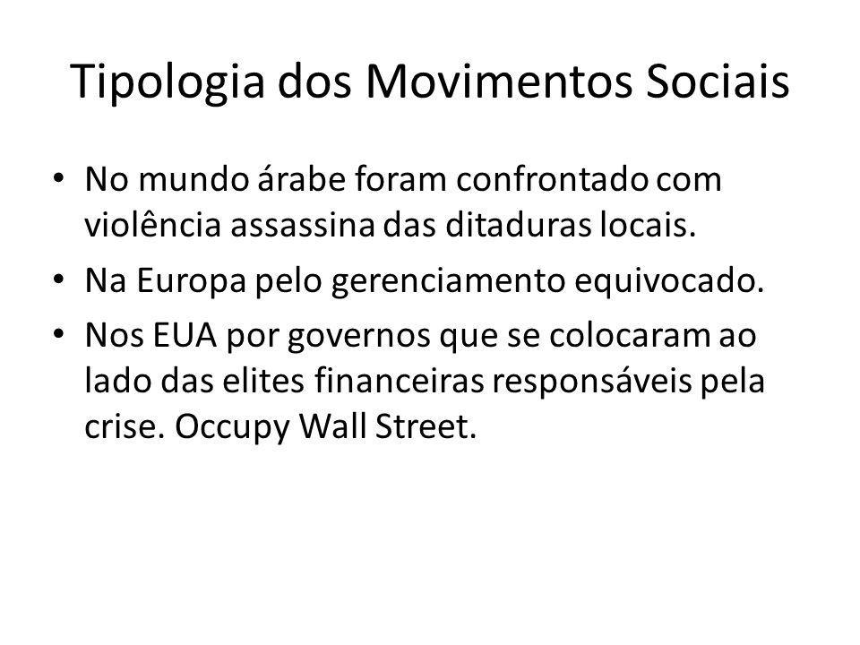 Tipologia dos Movimentos Sociais