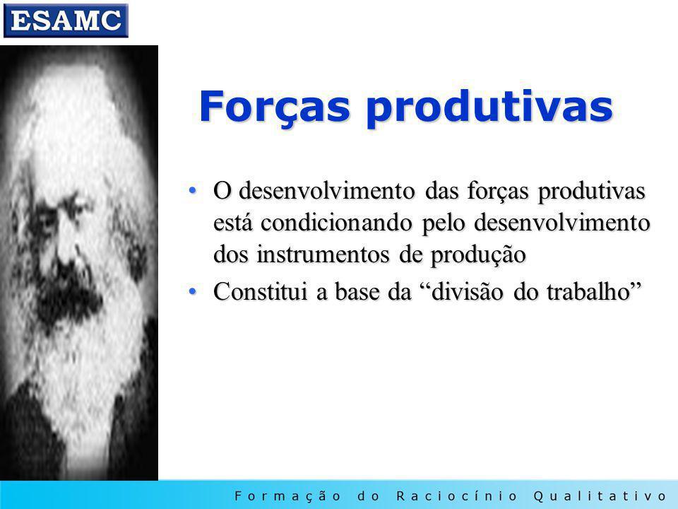 Forças produtivas O desenvolvimento das forças produtivas está condicionando pelo desenvolvimento dos instrumentos de produção.