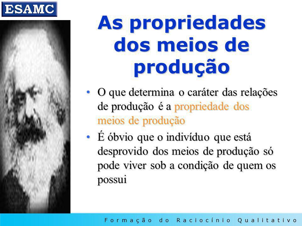 As propriedades dos meios de produção