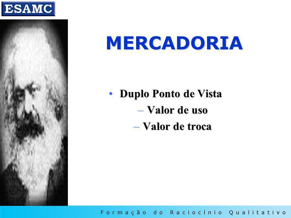 MERCADORIA Duplo Ponto de Vista Valor de uso Valor de troca