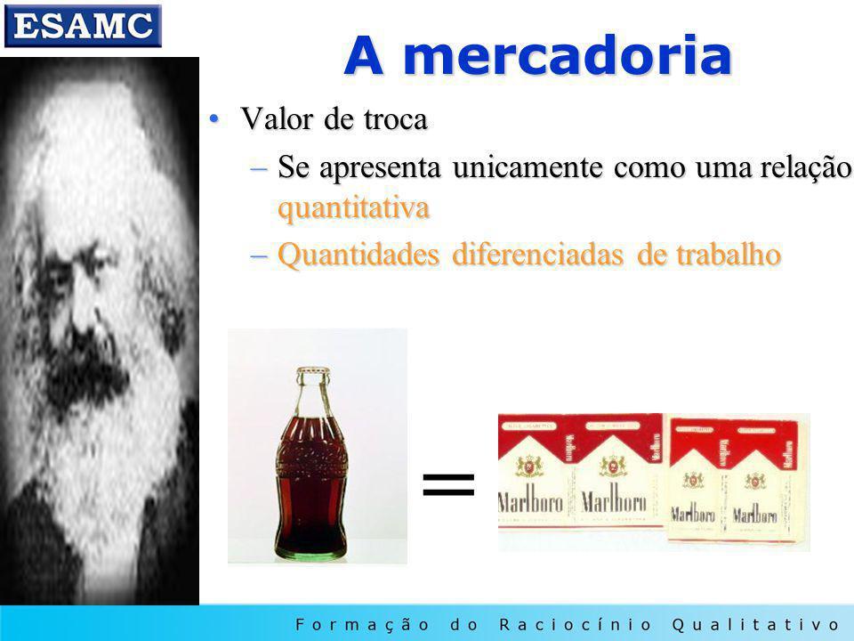 = A mercadoria Valor de troca