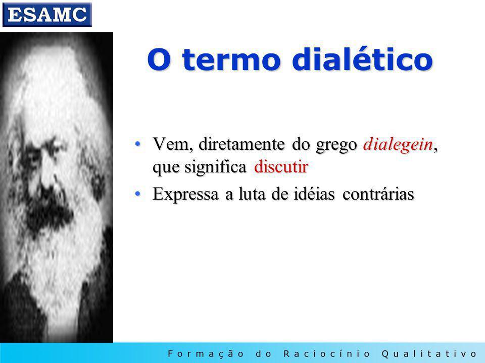 O termo dialético Vem, diretamente do grego dialegein, que significa discutir.