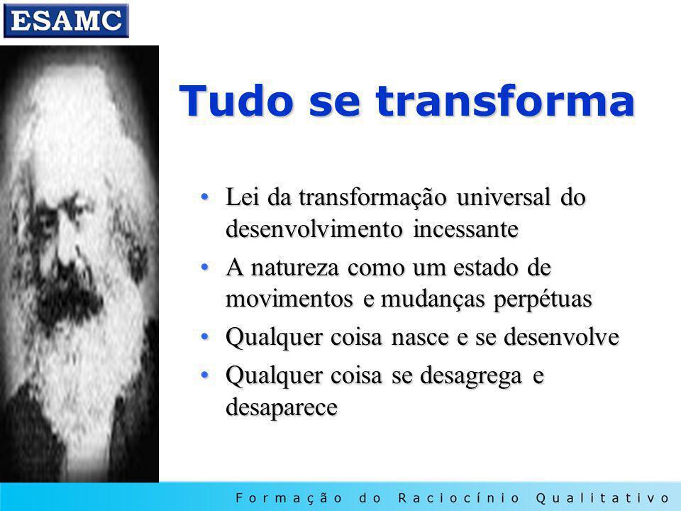 Tudo se transforma Lei da transformação universal do desenvolvimento incessante. A natureza como um estado de movimentos e mudanças perpétuas.