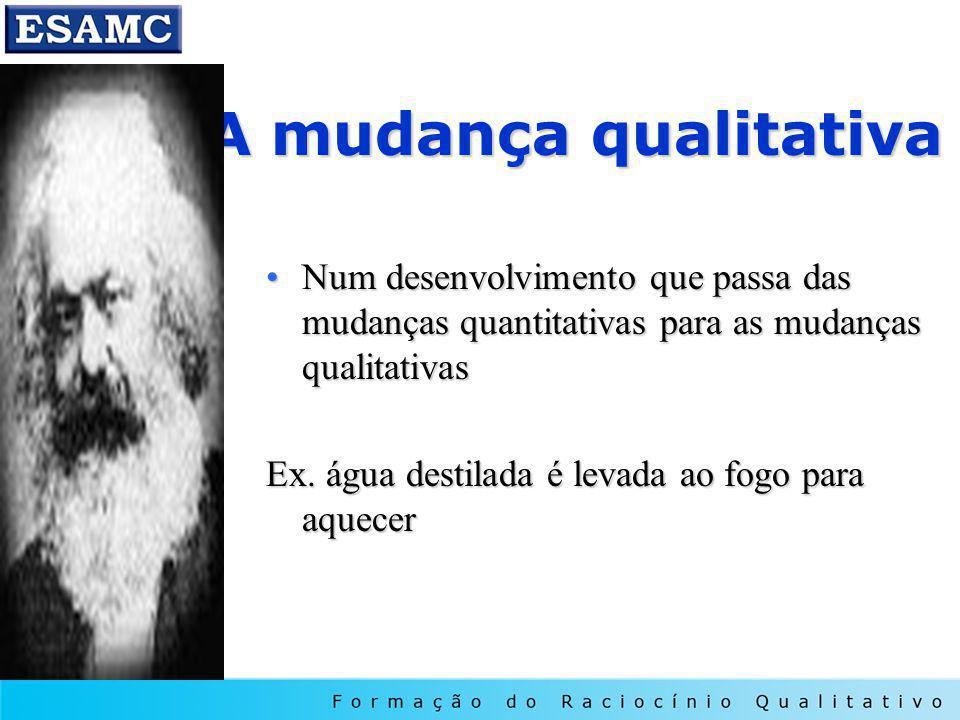 A mudança qualitativa Num desenvolvimento que passa das mudanças quantitativas para as mudanças qualitativas.