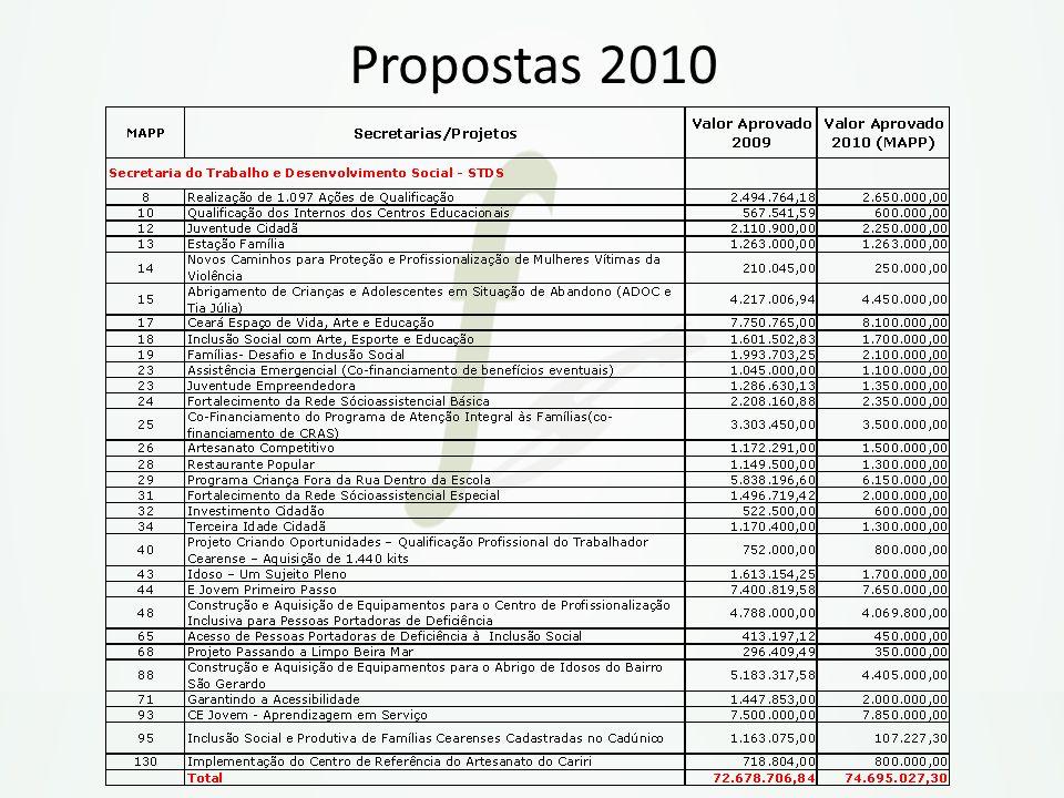 Propostas 2010
