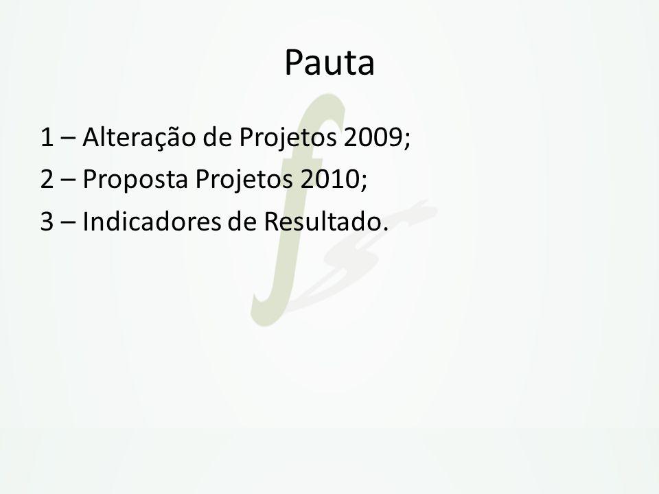 Pauta 1 – Alteração de Projetos 2009; 2 – Proposta Projetos 2010; 3 – Indicadores de Resultado.