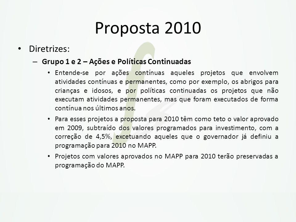 Proposta 2010 Diretrizes: Grupo 1 e 2 – Ações e Políticas Continuadas