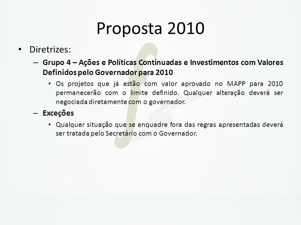 Proposta 2010 Diretrizes: Grupo 4 – Ações e Políticas Continuadas e Investimentos com Valores Definidos pelo Governador para 2010.