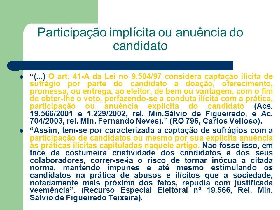 Participação implícita ou anuência do candidato