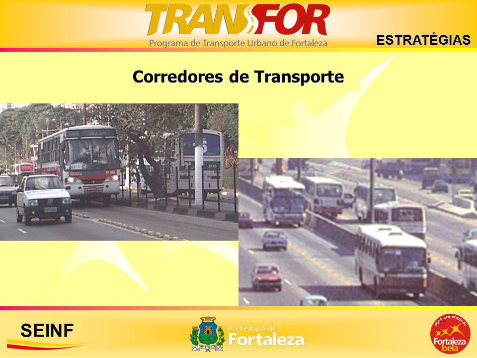 Corredores de Transporte