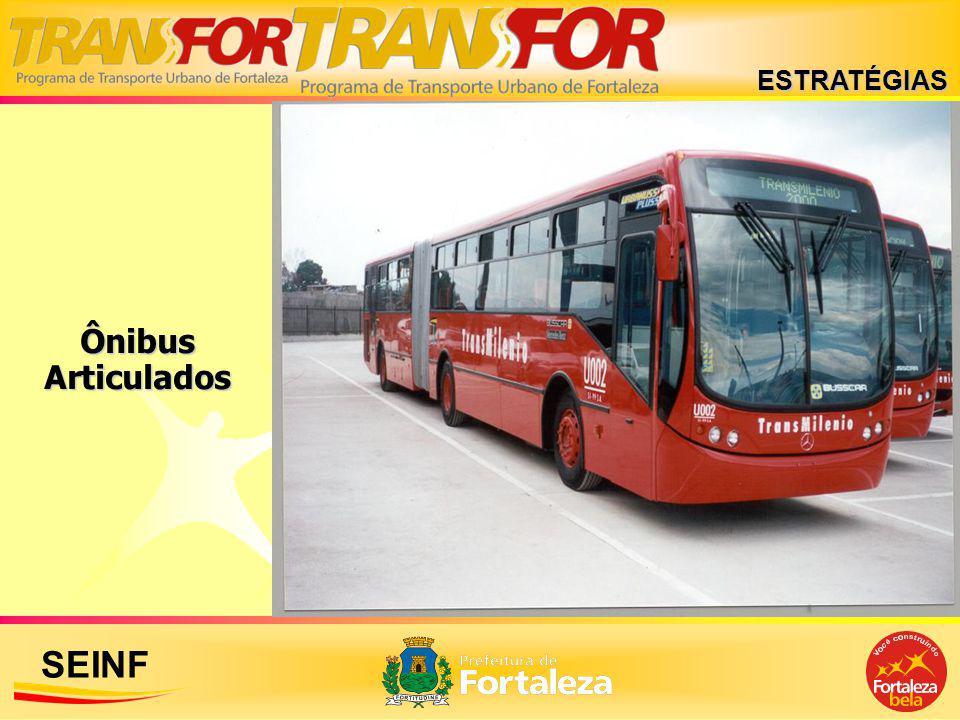 ESTRATÉGIAS Ônibus Articulados