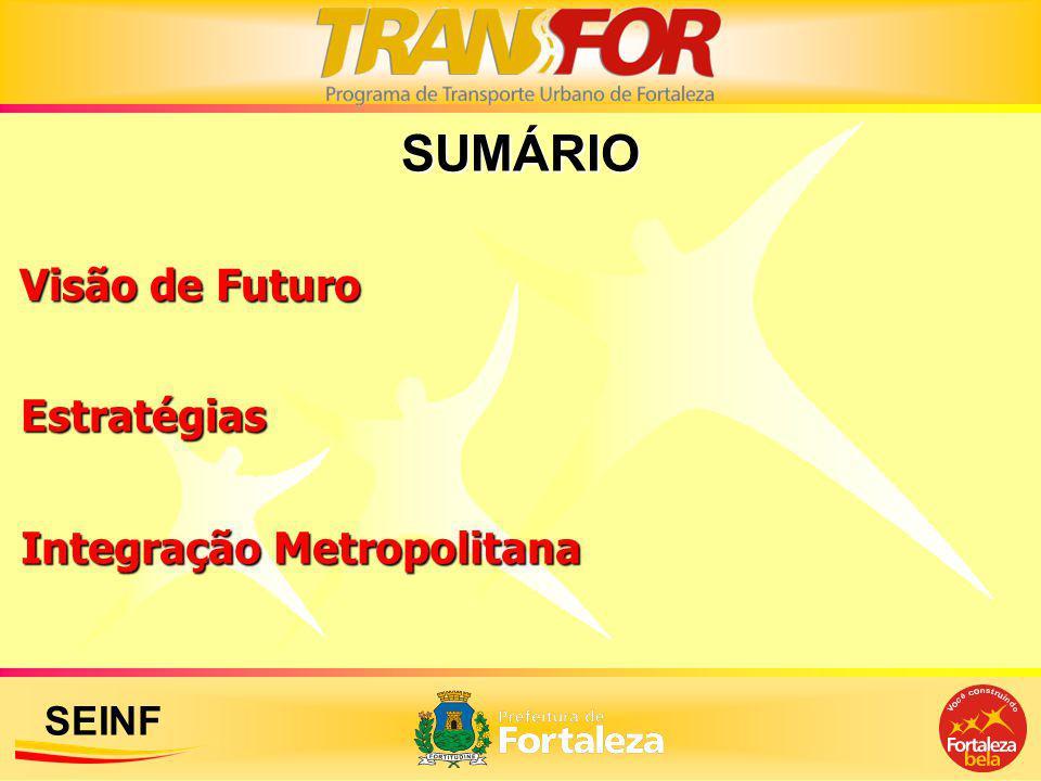 SUMÁRIO Visão de Futuro Estratégias Integração Metropolitana