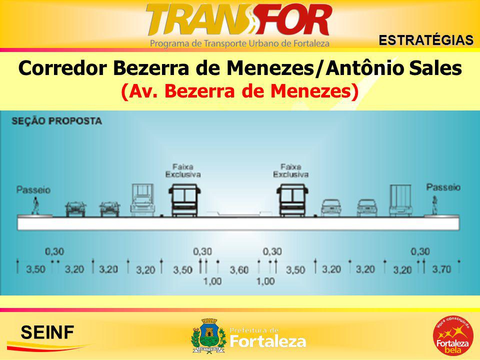 Corredor Bezerra de Menezes/Antônio Sales