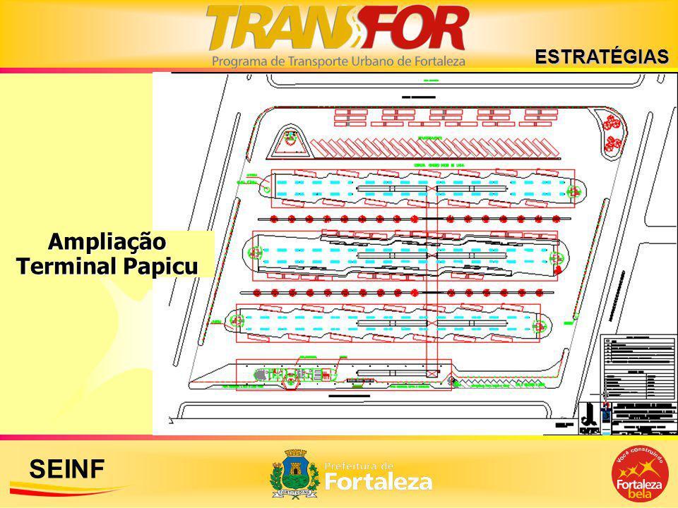 Ampliação Terminal Papicu