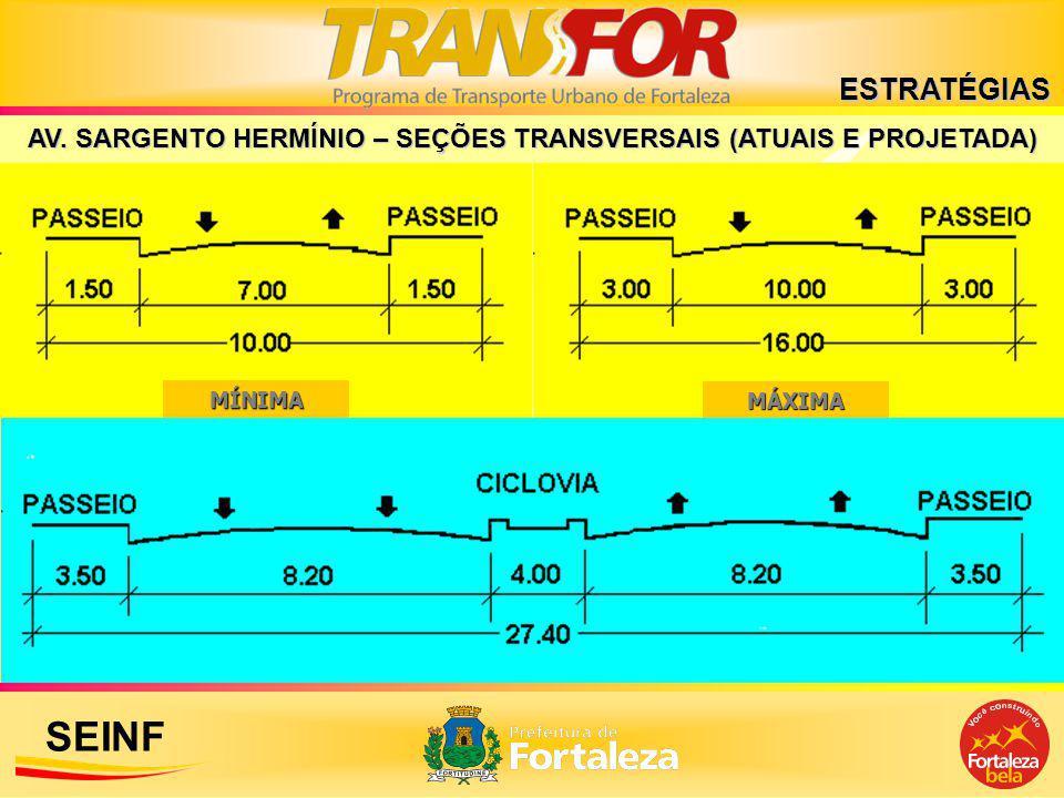 AV. SARGENTO HERMÍNIO – SEÇÕES TRANSVERSAIS (ATUAIS E PROJETADA)