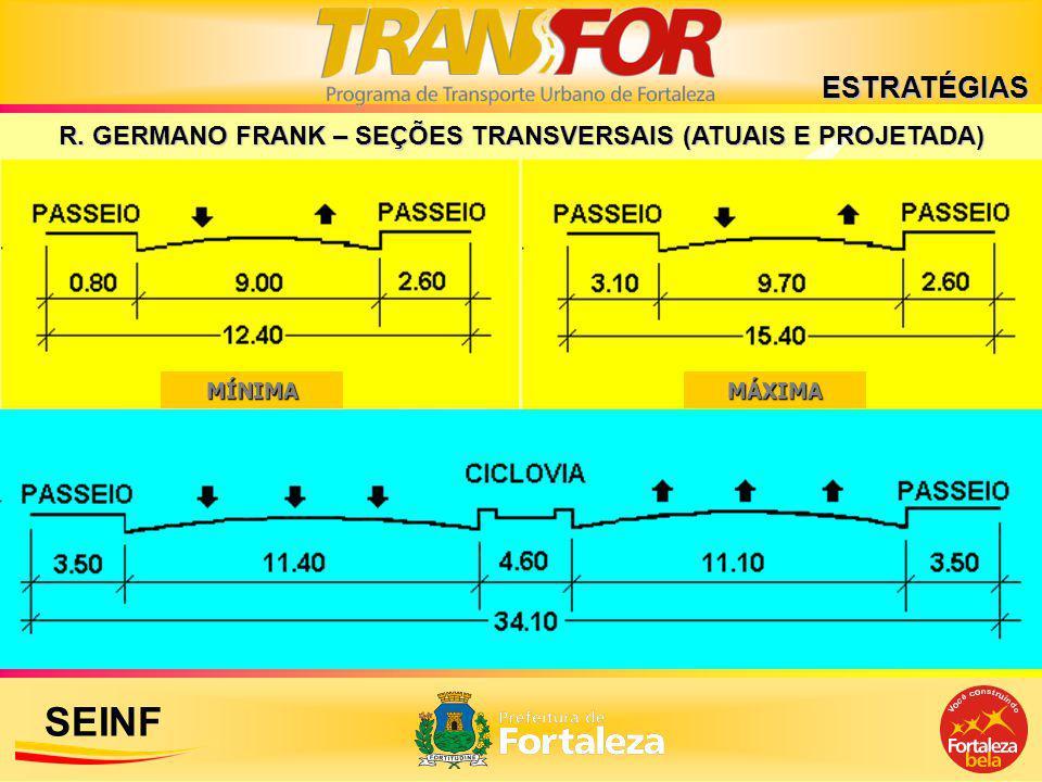R. GERMANO FRANK – SEÇÕES TRANSVERSAIS (ATUAIS E PROJETADA)