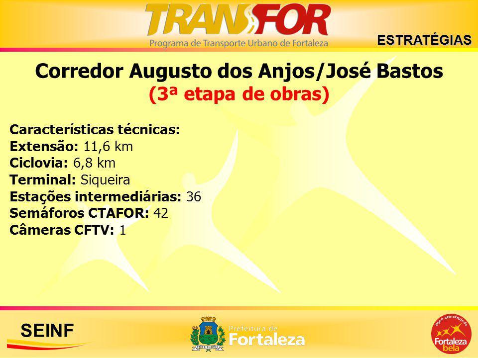 Corredor Augusto dos Anjos/José Bastos