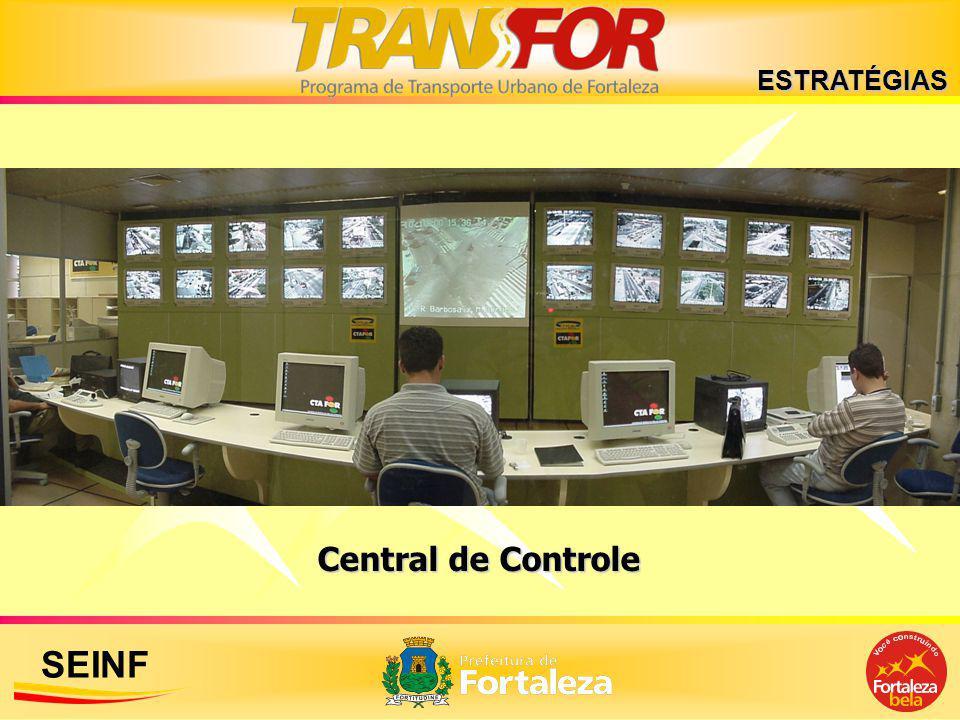ESTRATÉGIAS Central de Controle