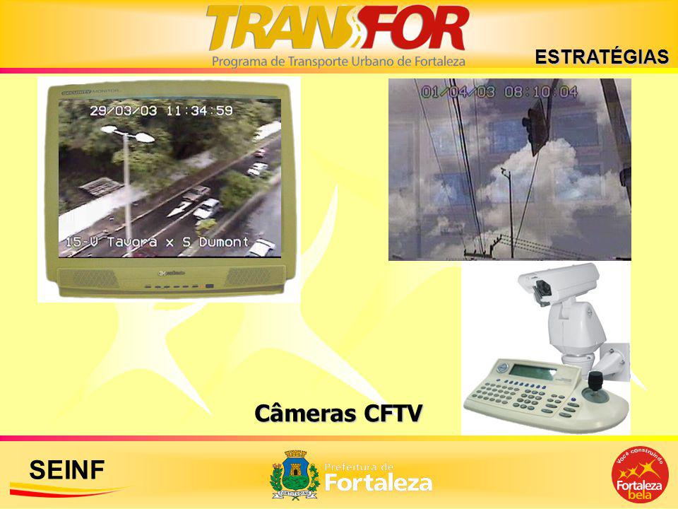 ESTRATÉGIAS Câmeras CFTV