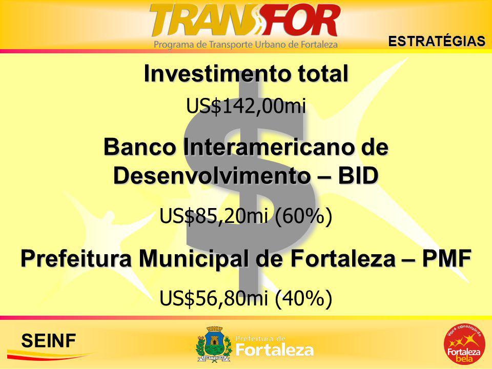 $ Investimento total Banco Interamericano de Desenvolvimento – BID