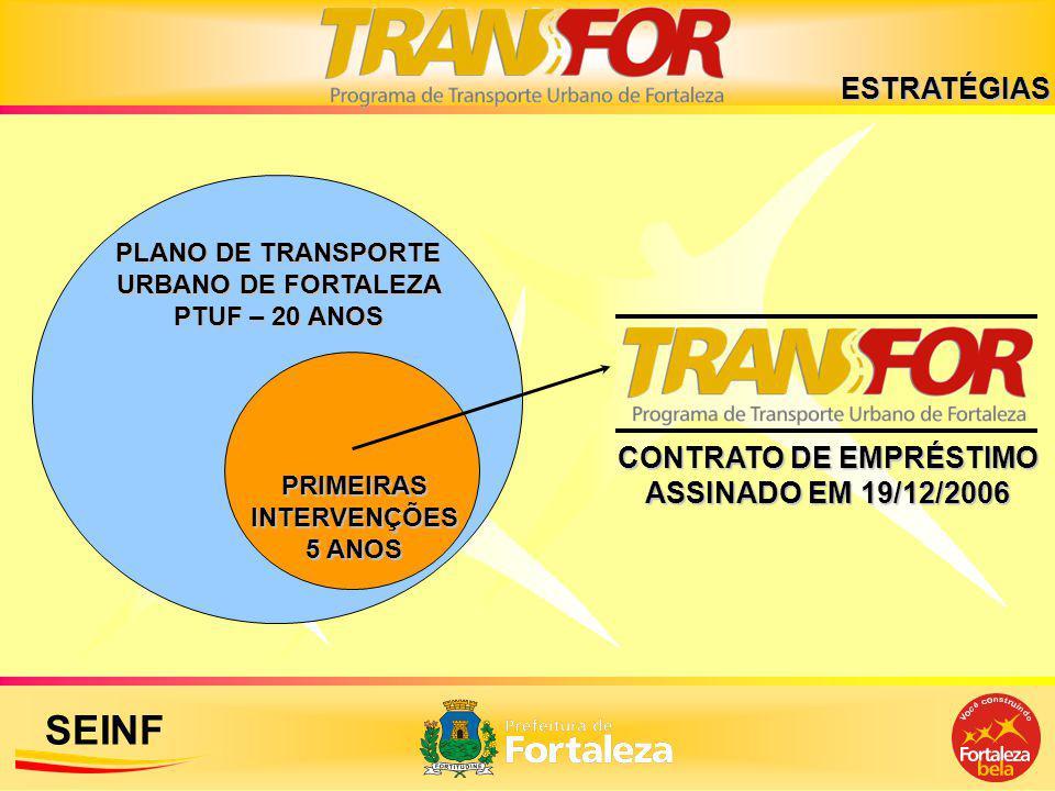 ESTRATÉGIAS CONTRATO DE EMPRÉSTIMO ASSINADO EM 19/12/2006