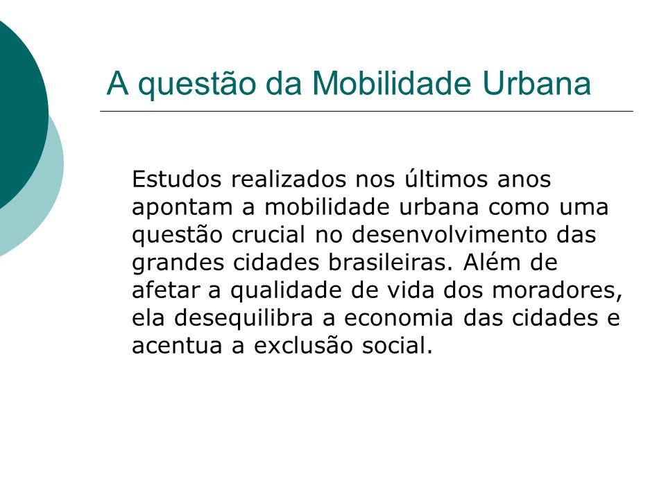 A questão da Mobilidade Urbana