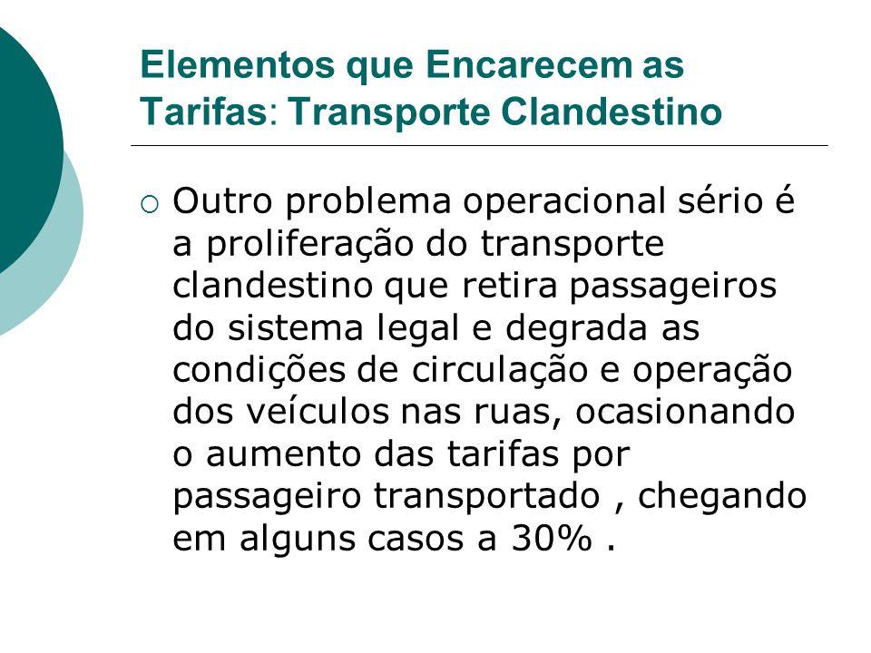 Elementos que Encarecem as Tarifas: Transporte Clandestino