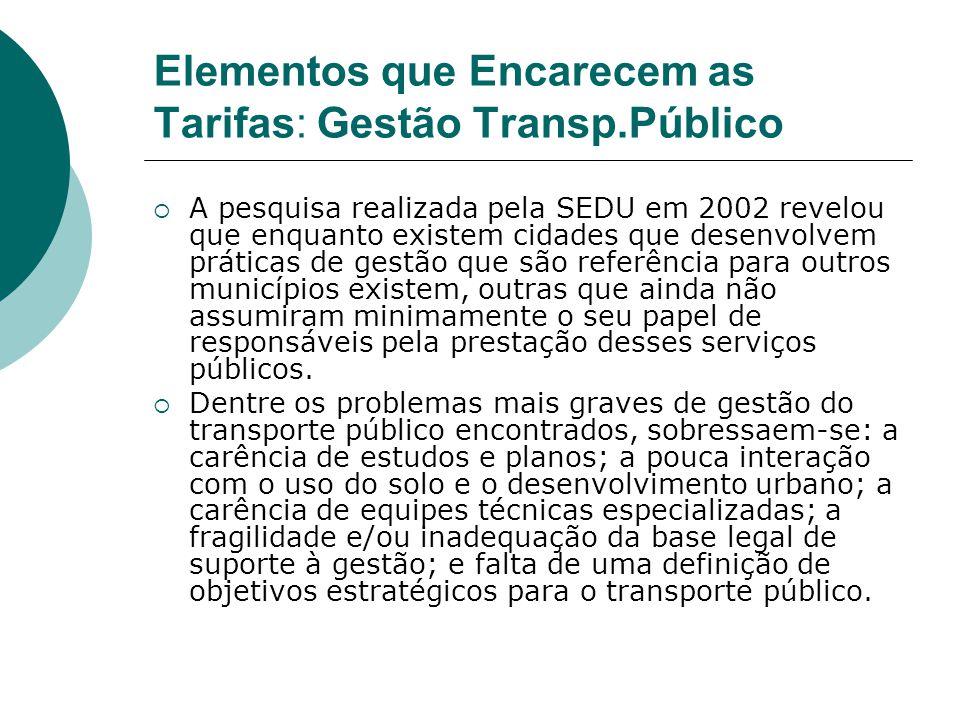 Elementos que Encarecem as Tarifas: Gestão Transp.Público