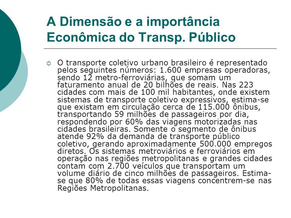 A Dimensão e a importância Econômica do Transp. Público