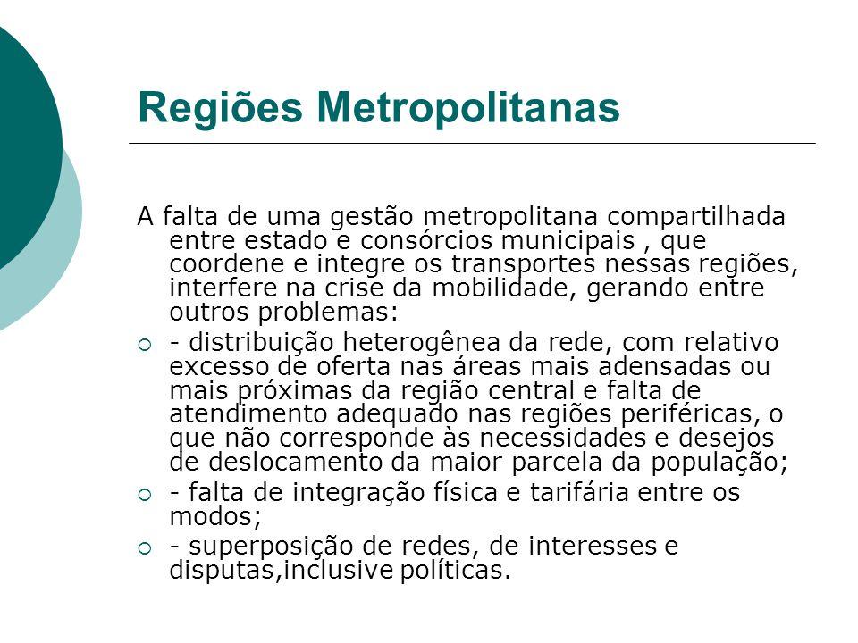 Regiões Metropolitanas