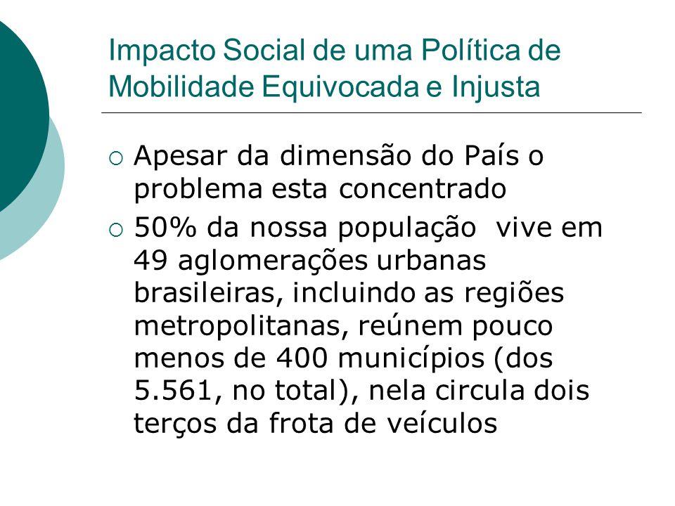 Impacto Social de uma Política de Mobilidade Equivocada e Injusta