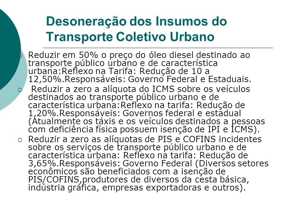 Desoneração dos Insumos do Transporte Coletivo Urbano