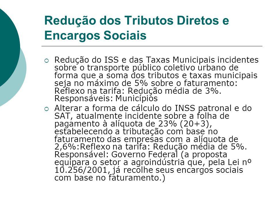 Redução dos Tributos Diretos e Encargos Sociais