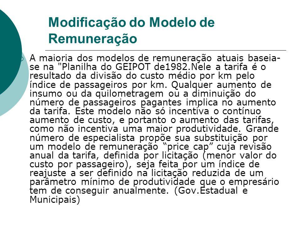 Modificação do Modelo de Remuneração
