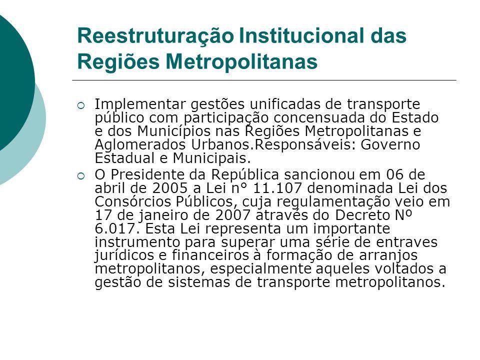 Reestruturação Institucional das Regiões Metropolitanas