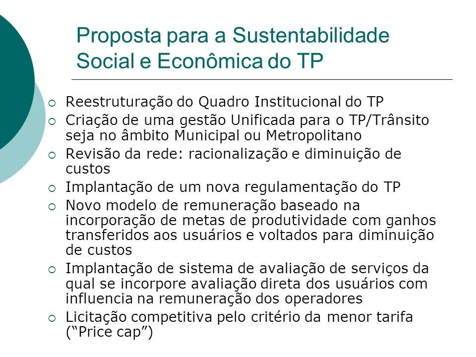 Proposta para a Sustentabilidade Social e Econômica do TP