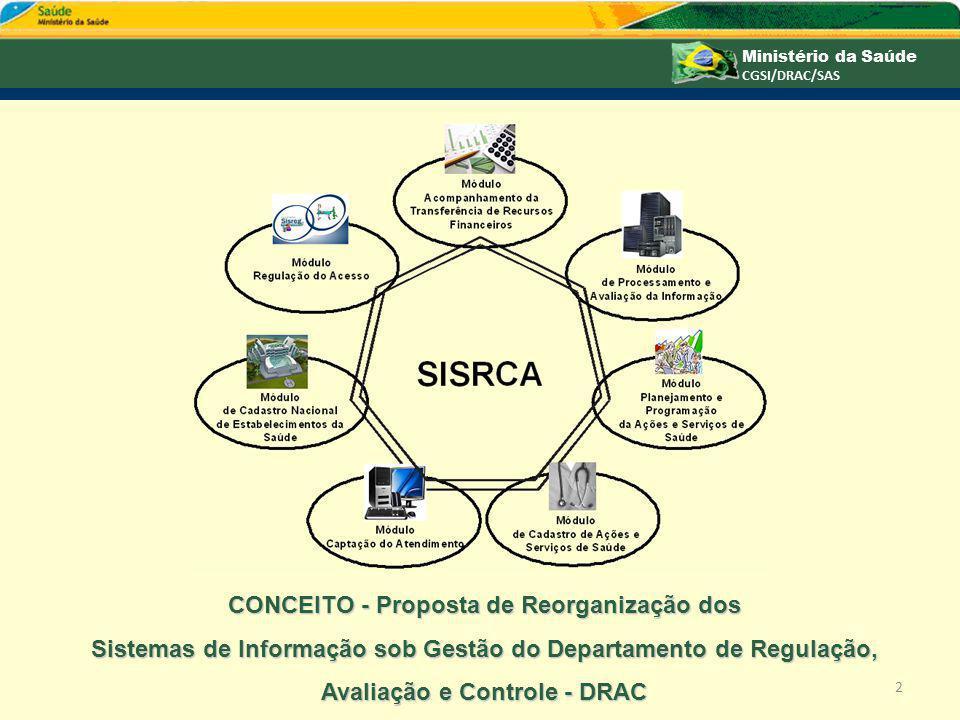 CONCEITO - Proposta de Reorganização dos
