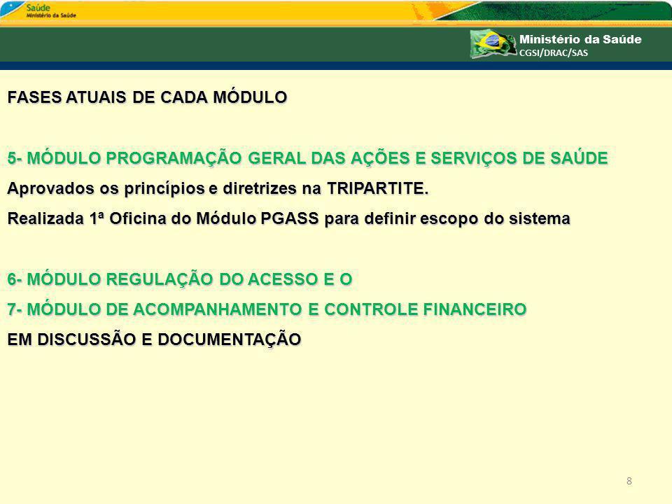 FASES ATUAIS DE CADA MÓDULO