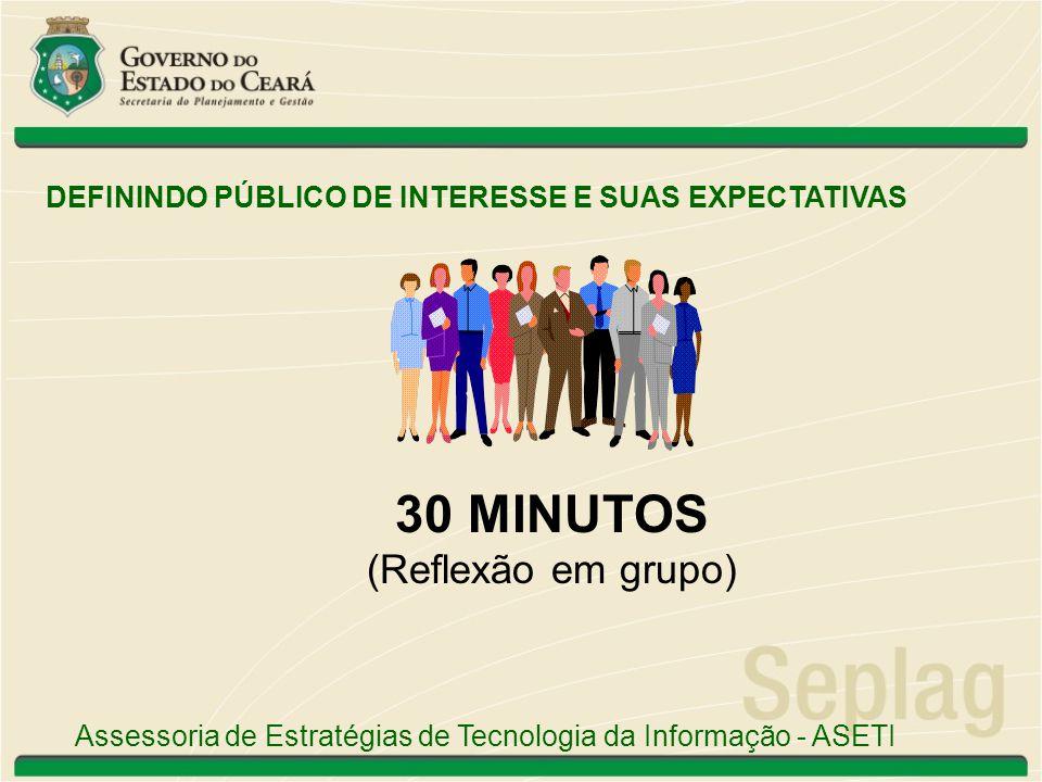 30 MINUTOS (Reflexão em grupo)