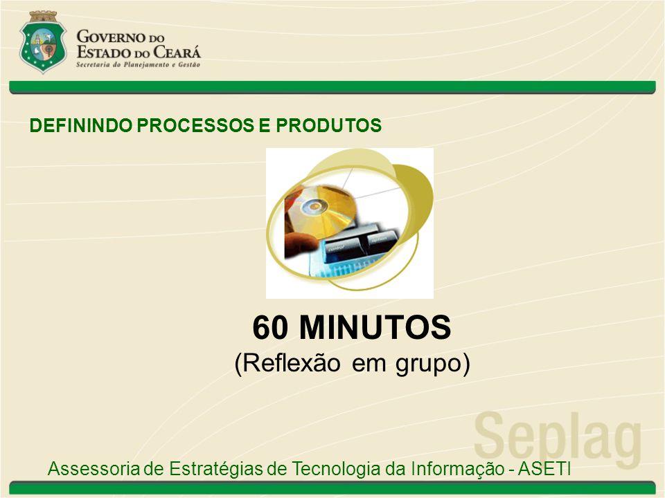 60 MINUTOS (Reflexão em grupo) DEFININDO PROCESSOS E PRODUTOS