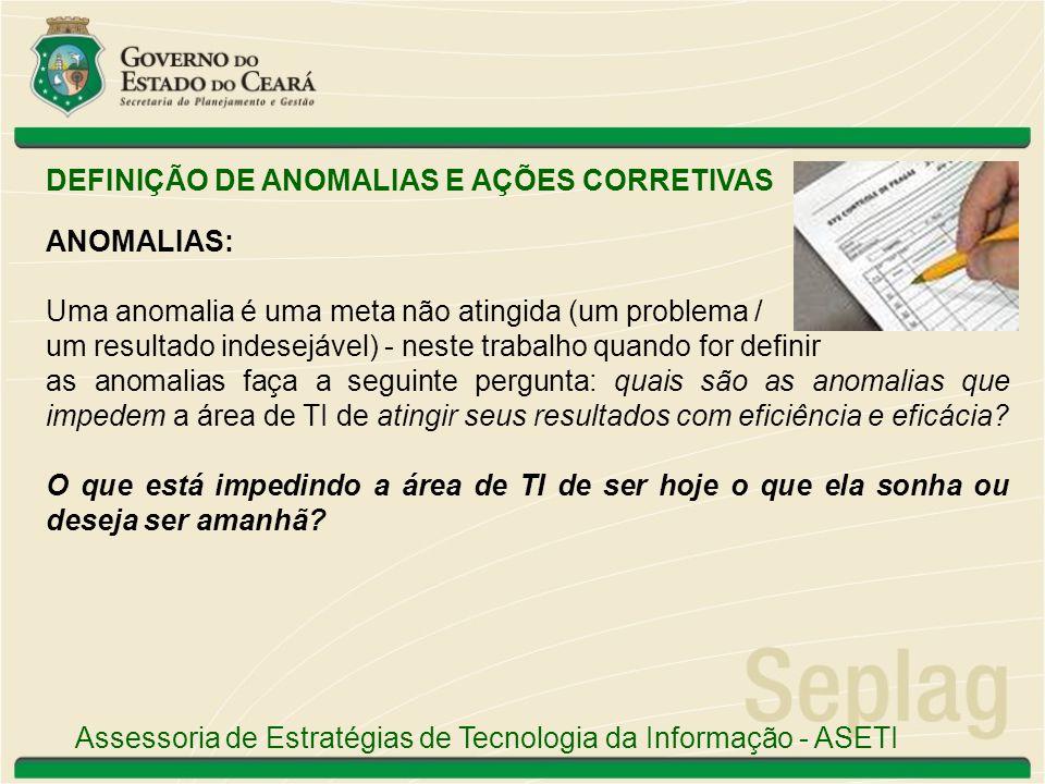 DEFINIÇÃO DE ANOMALIAS E AÇÕES CORRETIVAS