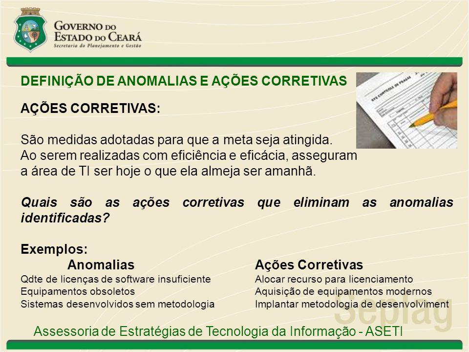 DEFINIÇÃO DE ANOMALIAS E AÇÕES CORRETIVAS AÇÕES CORRETIVAS: