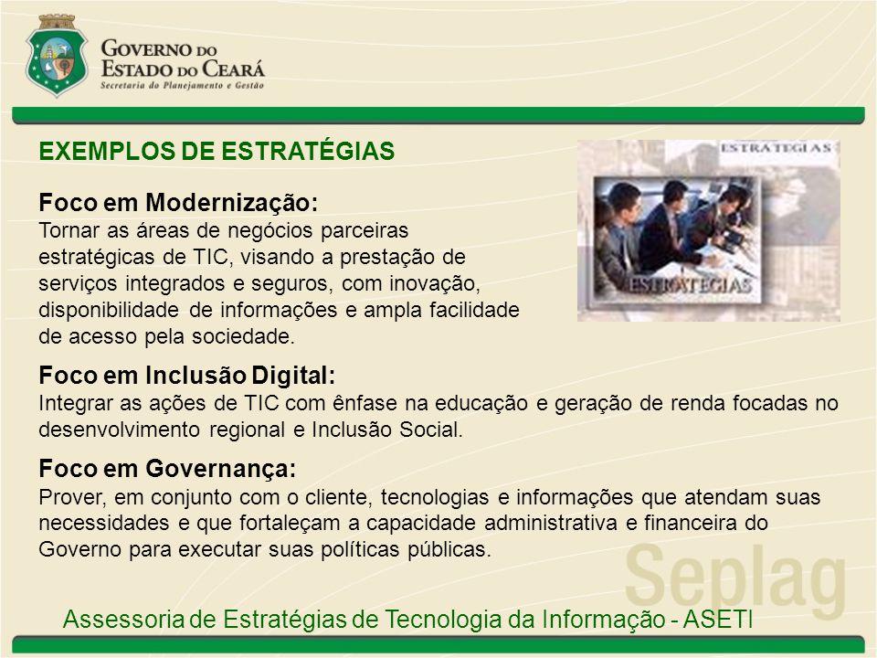 EXEMPLOS DE ESTRATÉGIAS Foco em Modernização: