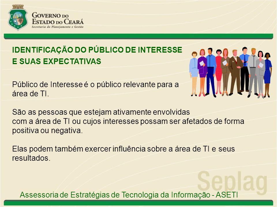 IDENTIFICAÇÃO DO PÚBLICO DE INTERESSE