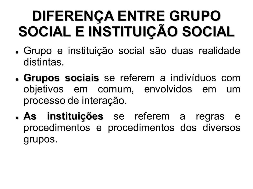 DIFERENÇA ENTRE GRUPO SOCIAL E INSTITUIÇÃO SOCIAL