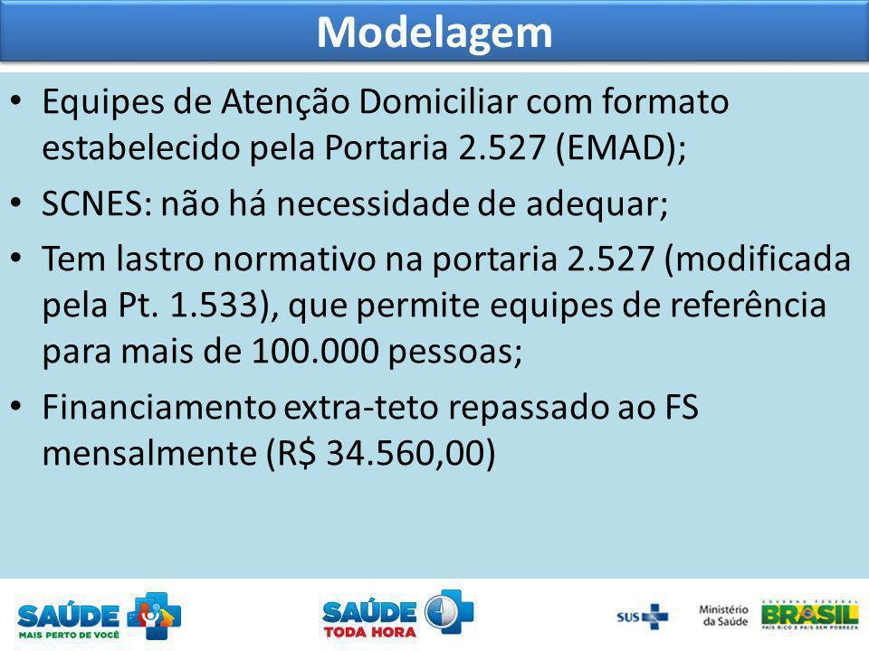 Modelagem Equipes de Atenção Domiciliar com formato estabelecido pela Portaria 2.527 (EMAD); SCNES: não há necessidade de adequar;